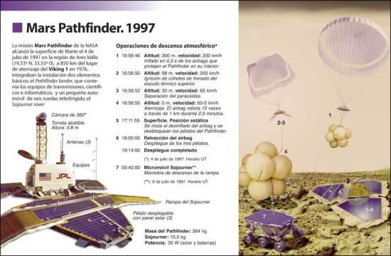 pacoarnau_mars-pathfinder
