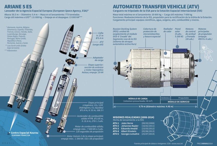 infografia-atv