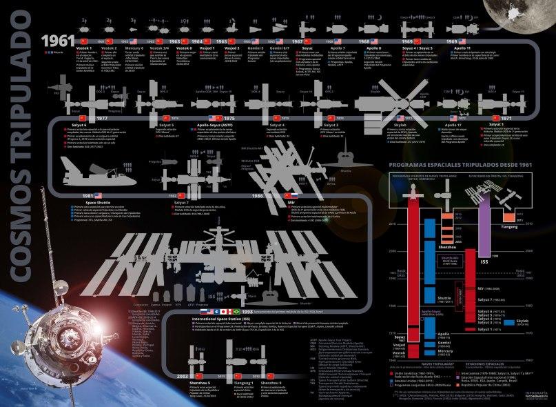 Satelites en orbita