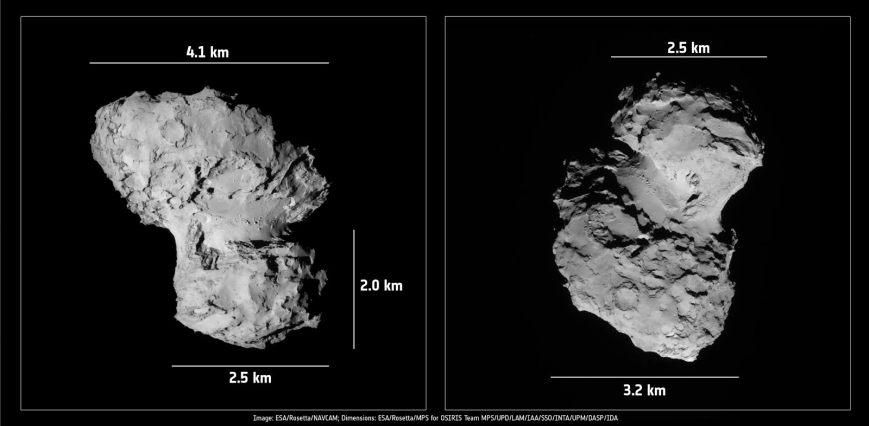 dimensiones-cometa
