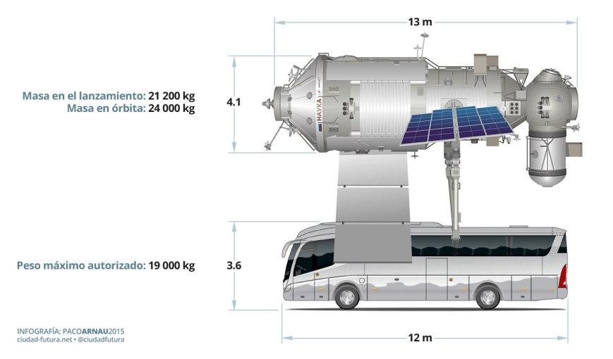 nauka-bus2