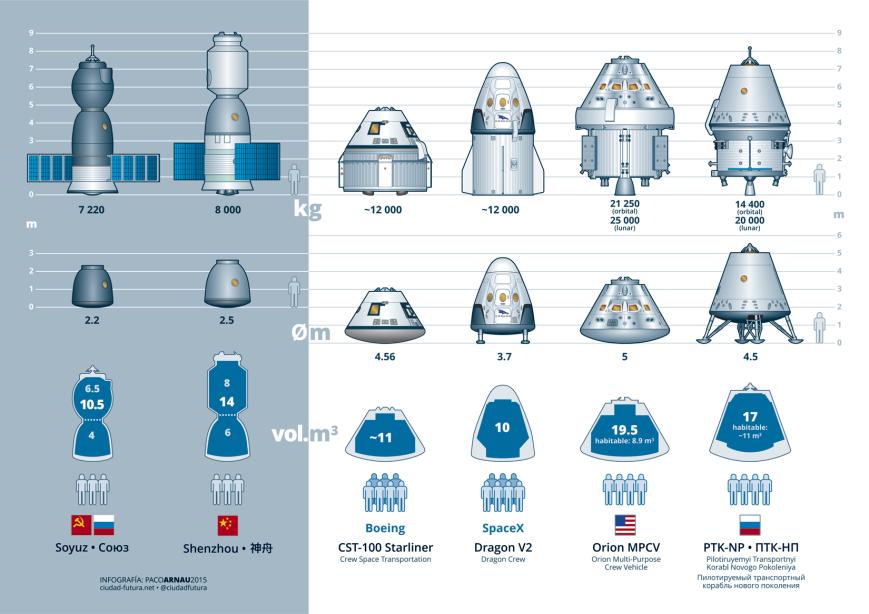 01-naves-nueva-generacion